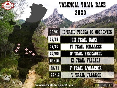 Calendario Valencia Trail Race 2020